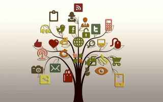 Web Marketing: content strategy  content marketing