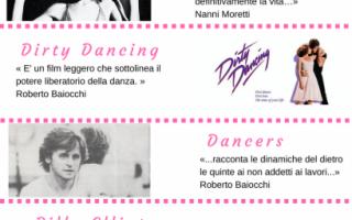 Cinema: danza  movie  film