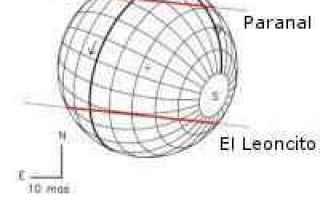 astronomia  caronte  misure  plutone