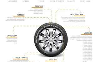 Automobili: gomme auto  pneumatici  motori