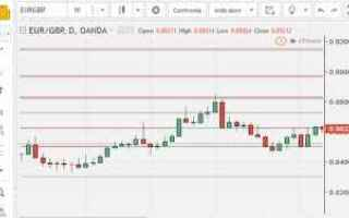 forex  trading  sterlina  may  euro