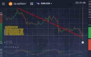 forex  trading  dollaro  yellen