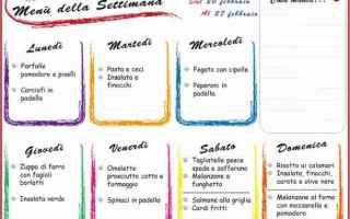 Alimentazione: menu settimanale  spesa  famiglia