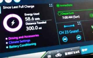 Automobili: chevy bolt ev  autonomia opel ampera-e