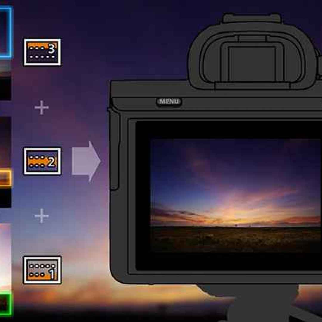 sony app fotografia