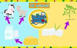 Video: cartoni animati  bambini  cibo  latte