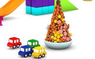cartoni animati  bambini  caramelle
