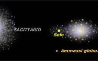 Astronomia: rotazione  shapley  via lattea