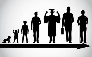 Scienze: età scienze umane  capacità  abilità