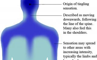 Psiche: asmr psicologia stimoli sensazioni