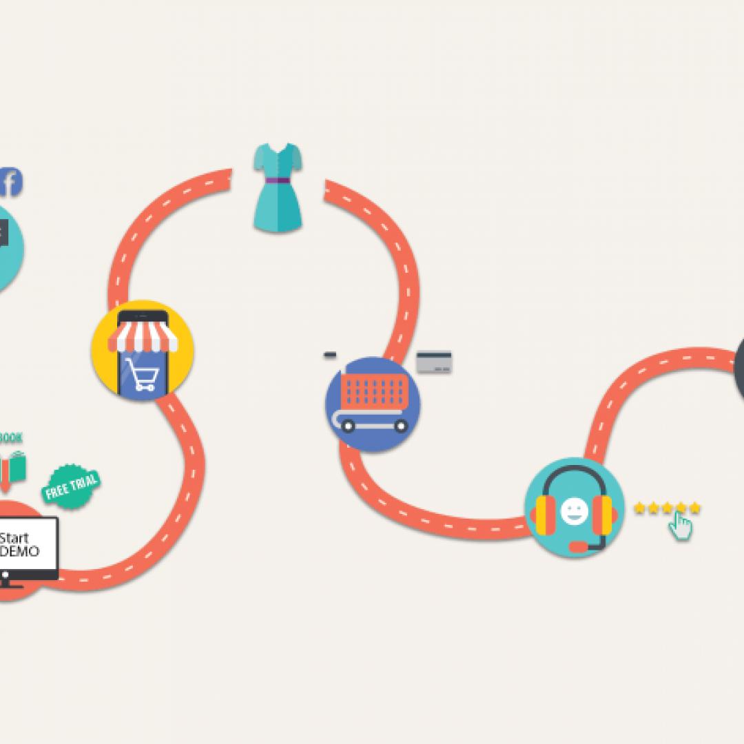 customer journey  marketing
