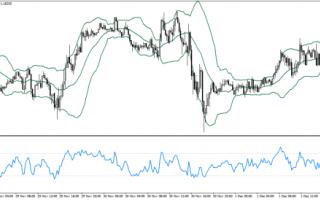 Borsa e Finanza: trading  soldi  euro  strategia  forex