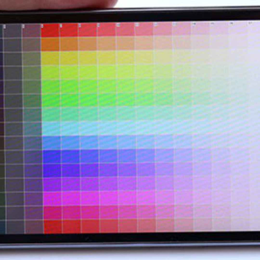 dpi  display  android