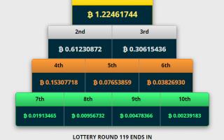 Soldi Online: bitcoin satoshi criptomoneta guadagnare