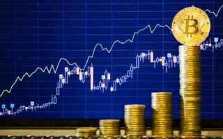 Soldi Online: bitcoin  cina  critpovalute  segnali