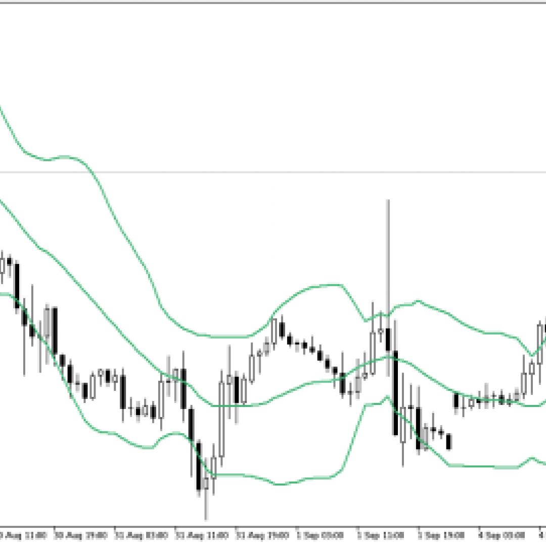 forex  trading  soldi  euro  strategie