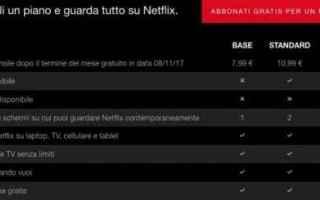 netflix  prezzi  italia