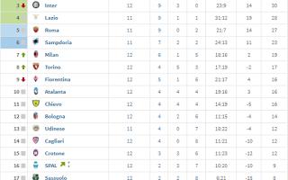 Serie A: calcio  serie a  juve  napoli  scudetto