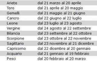 Astrologia: nati 31 gennaio  oroscopo  previsioni