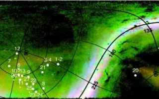 Astronomia: via lattea  alone galattico  stelle
