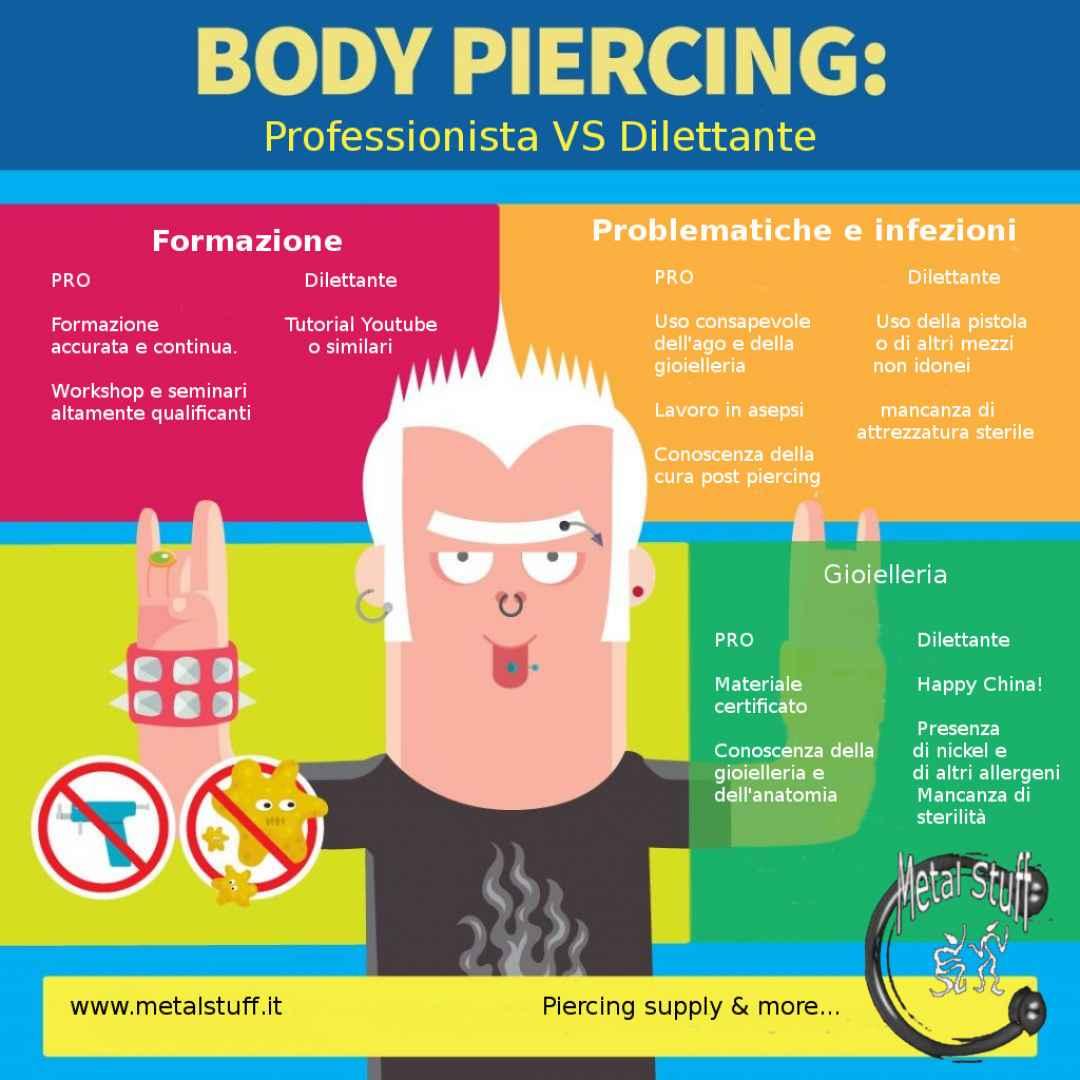 piercing  piercer  sicurezza  igiene