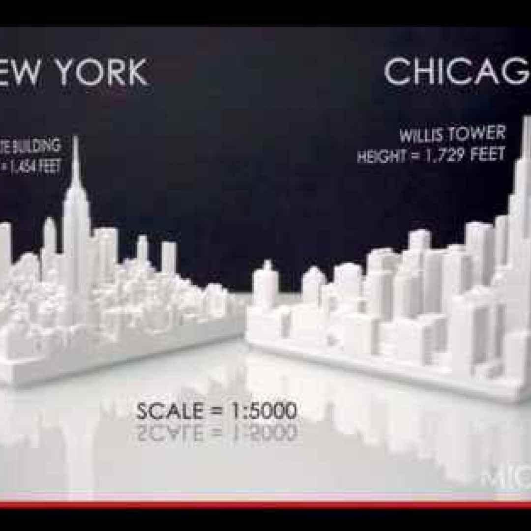 architettura  modellini  gadget  città