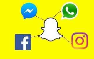 App: facebook  twitter  snapchat  instagram  whatsapp