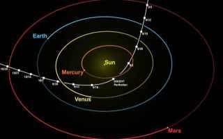 Astronomia: asteroidi
