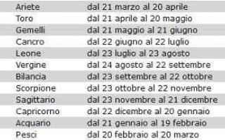 Astrologia: nati 22 marzo  oroscopo  caratteristiche