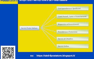 poste italiane  servizi