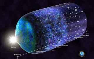 Astronomia: stelle  big bang  cosmologia