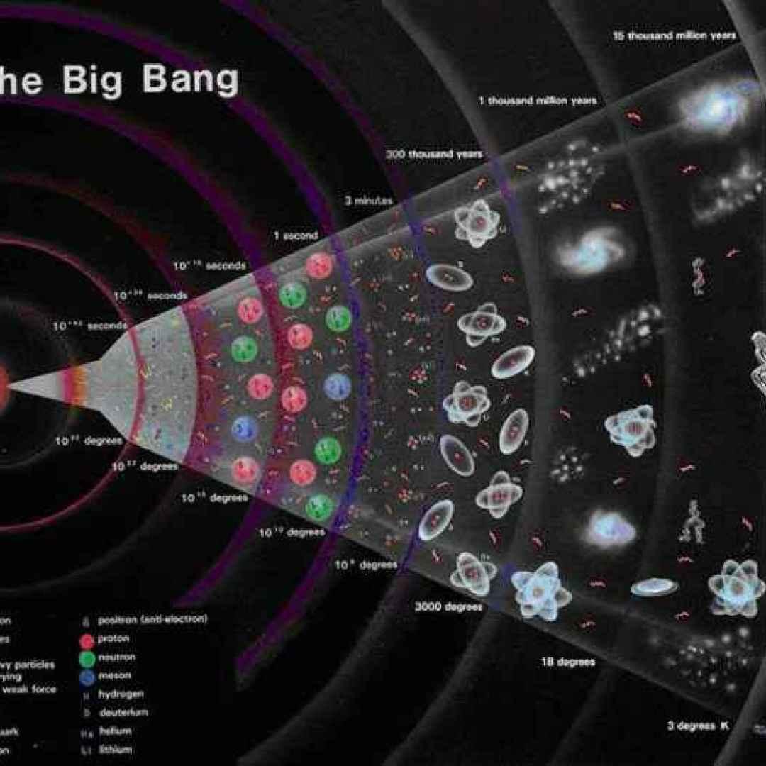 universo  scienza  big bang  espansione