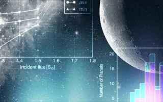 Astronomia: super-terre  esopianeti