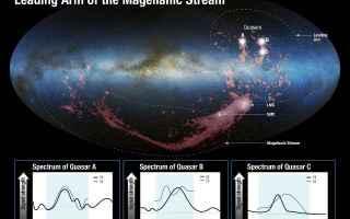 Astronomia: nubi di magellano  via lattea  hubble