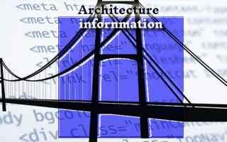 ai architecture information ui