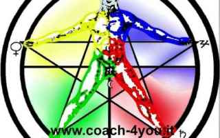 Psiche: presenza  pnl  ipnosi  coaching  leader