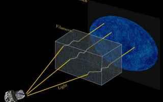 Astronomia: cosmologia  materia oscura  galassie