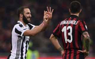 Coppa Italia: juventus  milan