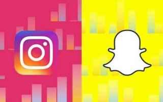 App: snapchat  instagram