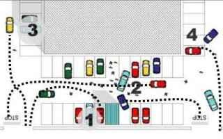 parcheggio  automobile  supermercato
