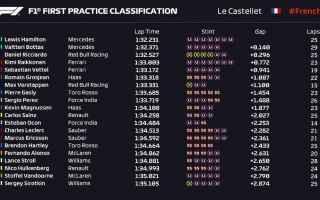 Formula 1: francia  hamilton