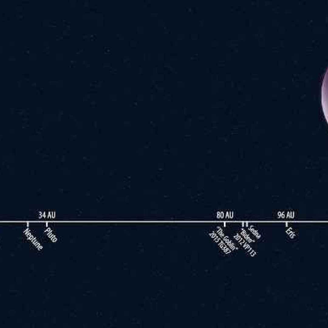 pianeta nano  farout