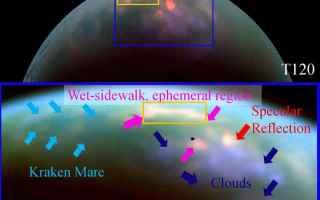 Astronomia: cassini  titano