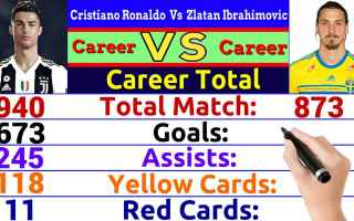 ronaldo ibrahimovic video numeri calcio