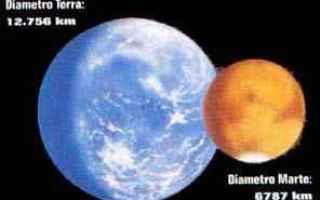 Astronomia: marte  morfologia superficiale  pianeta