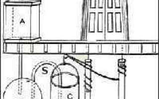 Scienze: congegni meccanici  costruzioni  erone