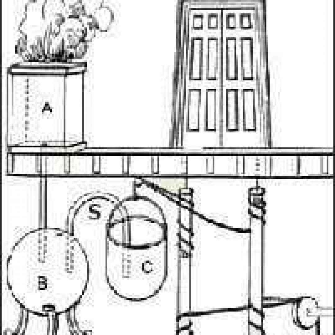 congegni meccanici  costruzioni  erone