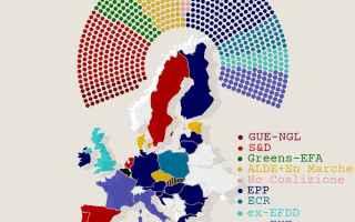 Politica: elezioni  europa  salvini  sovranisti