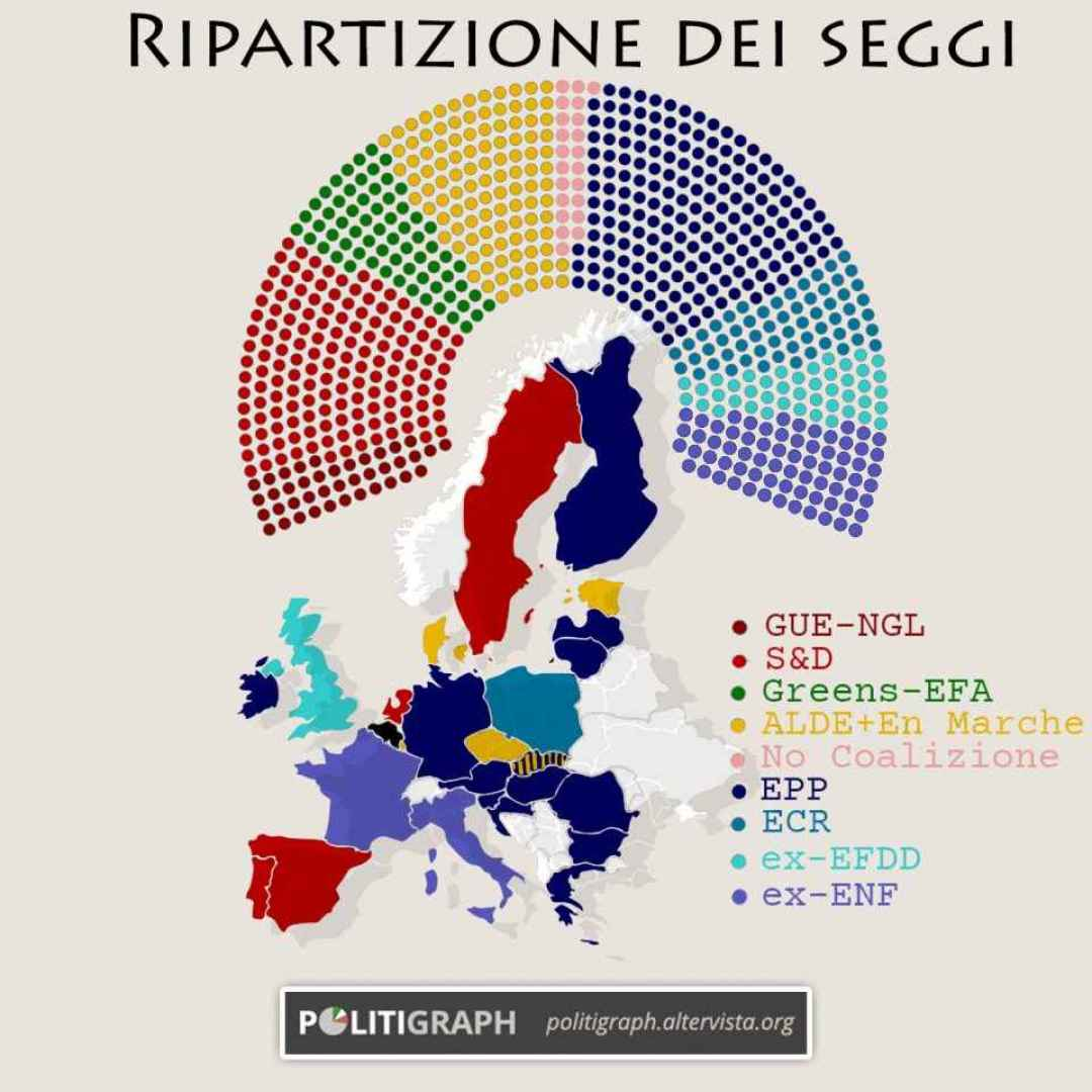 elezioni  europa  salvini  sovranisti