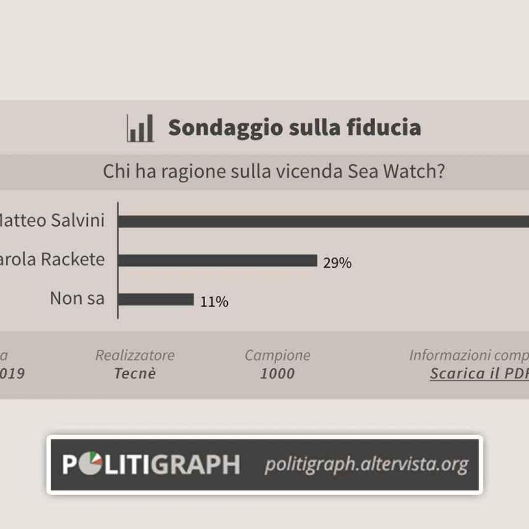 sea watch  carola  salvini  migranti